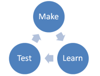 Make to Learn to Test to Make, etc.